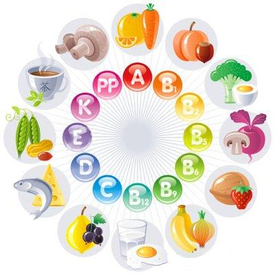 витамины в продуктах, овощи и фрукты