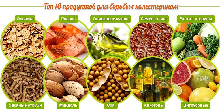 лучшая пища при холестерине, что кушать чтобы снизить холестерин