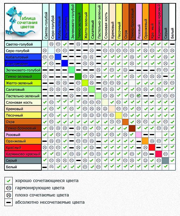 самая точная таблица сочетания цветов, как лучше сочетать разные цвета и оттенки