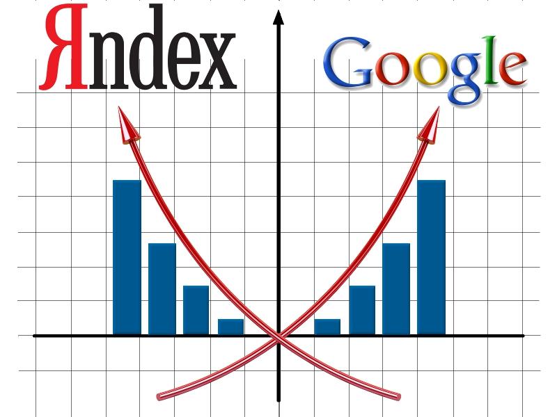 как продвинуть нч-запрос в топ, продвижение сайта в google и yandex